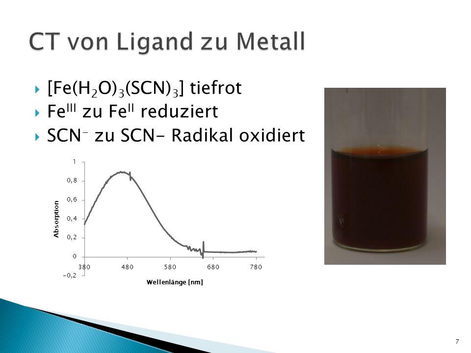 CT von Ligand zu Metall [Fe(H2O)3(SCN)3] tiefrot
